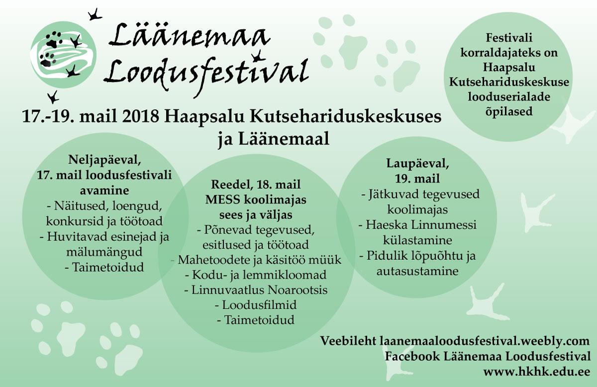 Läänemaa Loodusfestival õpetab elama loodusega kooskõlas