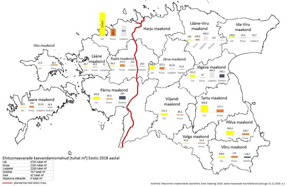 Suurprojektide tõttu on suurenenud kaevandamislubade nõudlus