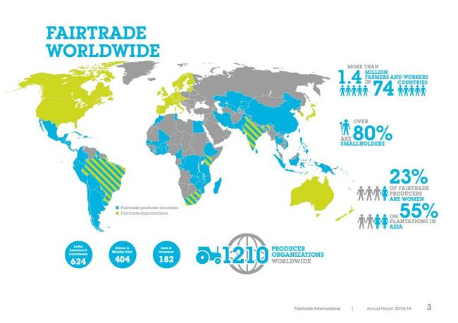 Fairtrade 2013-2014